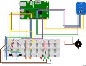 Afbeelding van de kaartlezer van de brooddoos voor MobilityMixx